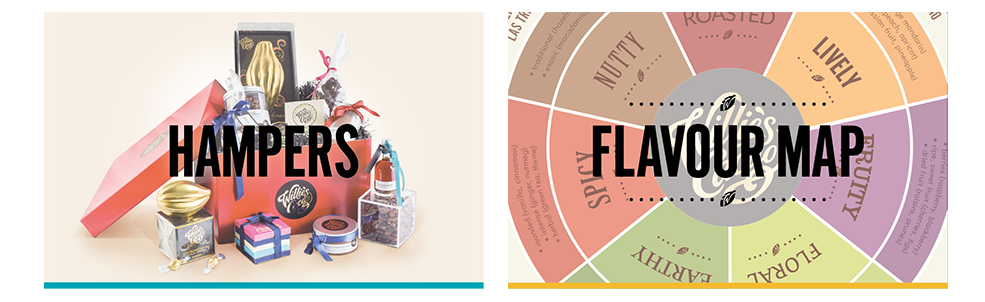 Willie's Cacao Hampers and Flavour Map